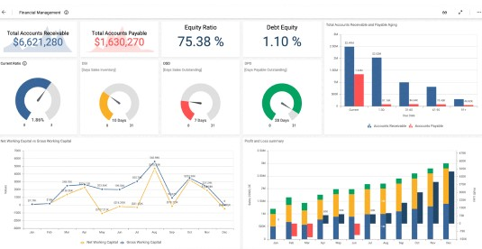 Single KPI Dashboard